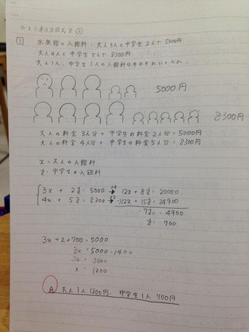中学生でも文章題は絵図化して解く!