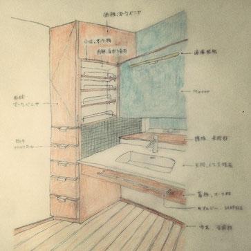 Lavatory-1