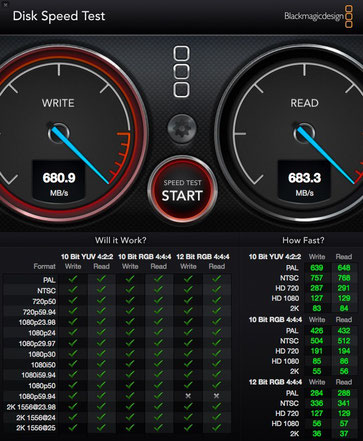 SSD Samsung 840 EVO 2 RAID 0 CalDigit