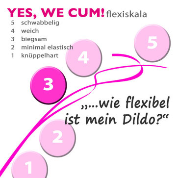 YES, WE CUM! Flexiskala: 3