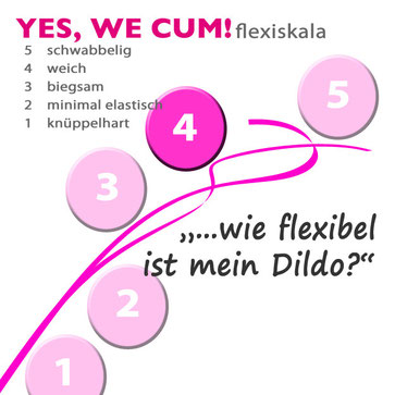 YES, WE CUM! Flexiskala: 4