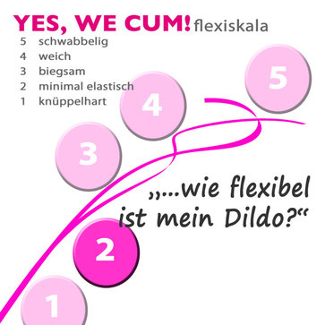 YES, WE CUM! FLexiskala: 2