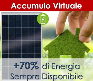 Offerta impianto Fotovoltaico 3KW con RicaricaLuce