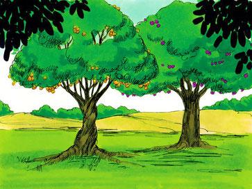 Dans le jardin d'Eden se trouvent deux arbres hautement symboliques: l'arbre de la connaissance du bien et du mal et l'arbre de la vie . Le premier est associé à la mort, le second est associé à la vie.