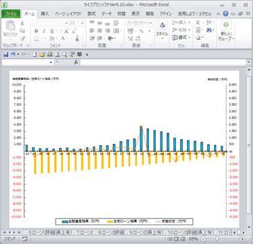 ライフプランシミュレーションソフト 入力内容5