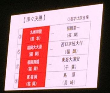 準々決勝の組み合わせ表