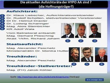 Die aktuellen Aufsichtsräte der Hypo AA (Stand Feber 2014)
