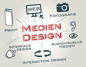 medien design