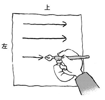 マンガスクール・はまのマンガ倶楽部/つけペンで絵を描く方向
