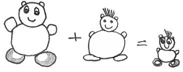 Abb. 2: Kombination von Merkmalen. Der erste Bär besitzt große Augen, Arme und Füße. Der zweite hat kleine Augen, Arme, Füße und Haare. Das Kind von den beiden trägt verschiedene äußerliche Merkmale beider Bären.