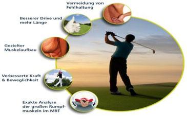 TPZ Ibbenbüren Golf