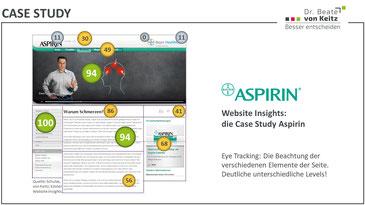 Aspirin Werbetest
