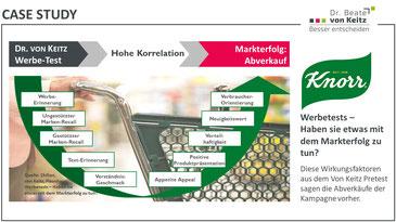 Knorr Werbetest