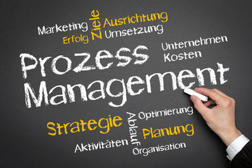Prozess Management Skills www.hettwer-beratung.de Hettwer UnternehmensBeratung GmbH Beratungskompetenz Experte Berater Profil Freiberufler Freelancer Spezialist Automatisierung Prozesse Organisation