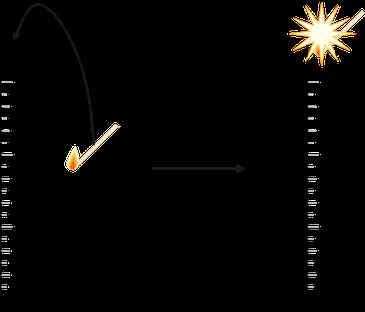 Bildliche Darstellung der Knallgaßprobe