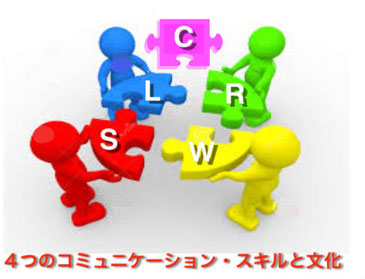 EuroLingual では、4つのスキル(リスニング、スピーキング、リーディング、ライティング)が最も重要なポイントです