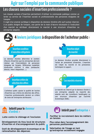 clause insertion sociale ardie 47