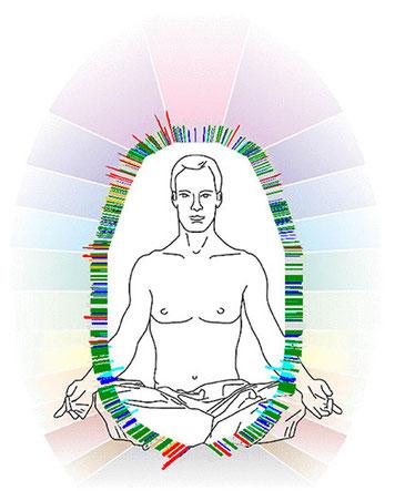 se sentir libre grace à un bilan psycho-énergétique