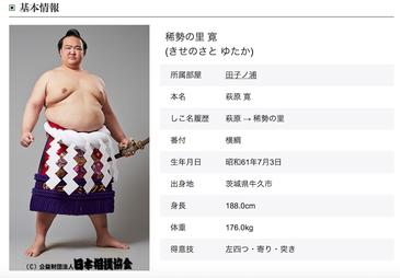 日本相撲協会公式ホームページより