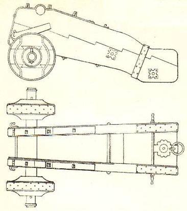 Affut de type Vauban vers 1680, utilisé comme affut de côte