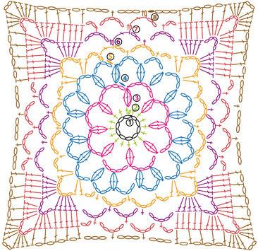 Cuadrado o granny square con piñas y varetas tejido a crochet!