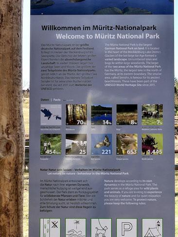 Müritz-Nationalpark Fakten