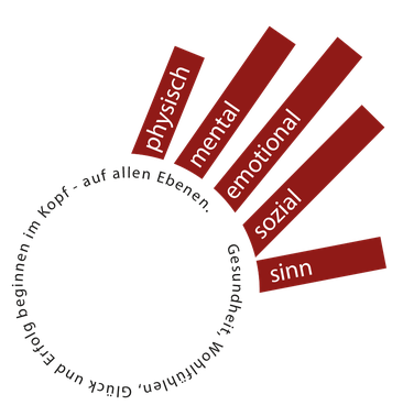 5 ebenen für psychologische Beratung /physisch / mental / emotional / sinn