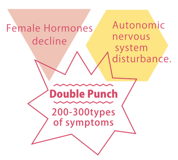 Low female hormone levels and autonomic nervous system disorders