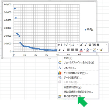 対数 エクセル グラフ 作り方 片 繧ィ繧ッ繧サ繝ォ 蟇セ謨ー繧ー繝ゥ繝