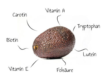 Avocado Inhaltsstoffe gesund