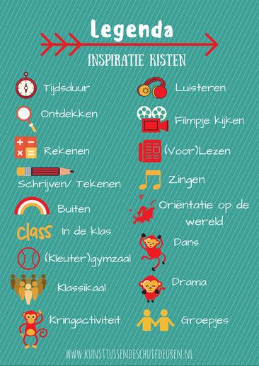 Kinderboekenweek 2016 Inspiratie kist Legenda