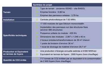 Les mensonges des projets photovoltaïques, comme à Saucats en Gironde et à Martignas sur Jalle