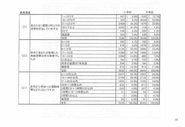 参考資料2-3 31ページ