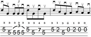 小さい数字は使う指を表します。3は薬指、4は小指、0は開放弦です。大きい数字は押さえるフレットです。5なら5フレット、7なら7フレットです。