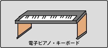 電子ピアノ、キーボードの買取