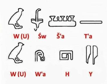 Le pays des Shasous de Yahweh, YHWH - sur une colonne du temple d'Aménophis III à Soleb, 14e siècle avant J-C - la plus ancienne inscription du Nom divin non biblique écrite en hiéroglyphes égyptiens.