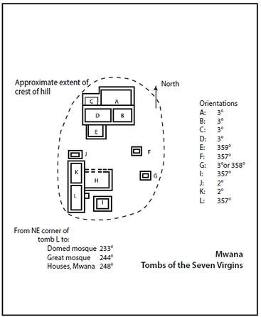 Mwana. Mappa delle tombe delle Sette Vergini