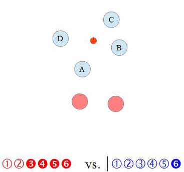 Boule - Pétanque / Tipps & Tricks - Reduzieren 2