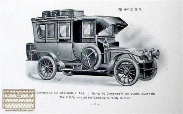 Automobile trunk