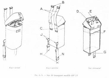 La musette HP54 - notice technique d'utilisation et d'entretien, 1970