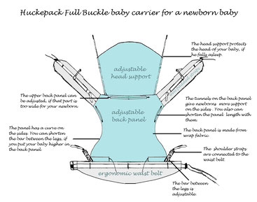 Huckepack baby carriers for newborn, babywearing tips for parents