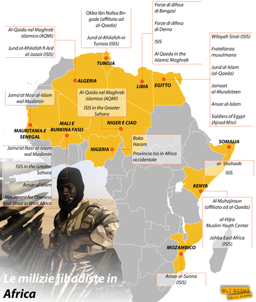 Milizie jihadiste in Africa