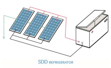 Picture: PAHO/FGL-IM; Solar electric (SELF)