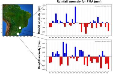 La déforestation au Brésil accroit l'effet des sécheresse