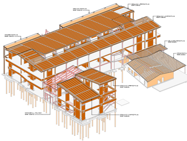 Ashburton Civic Centre: Principal Engineers - BECA, Potius designed the floor and roof systems