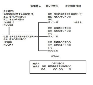 (※1)一覧図、作成例
