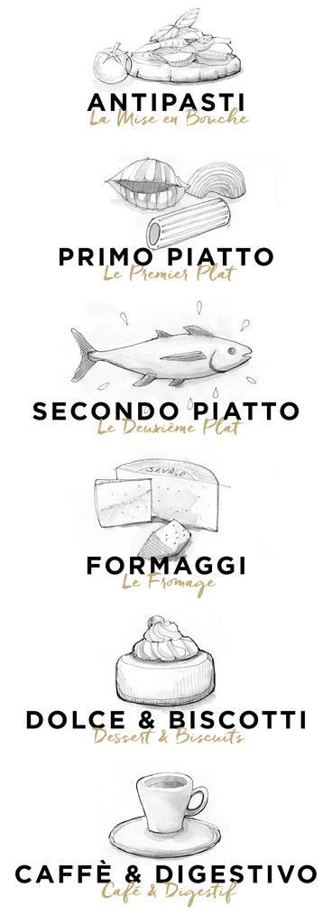 MENU TRADITIONNEL ITALIEN JDAN MARCELLOOO.FR BLOG VOYAGE ITALIE CONSEILS ANTIPASTI PRIMO PIATTO SECONDO PIATTO FORMAGGI DOLCE DESSERT CAFFE DIGESTIVO