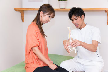 腰痛対処法