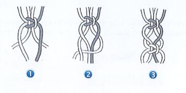 3 dessins étapes présentant la technique du noeud plat renversé ou alterné