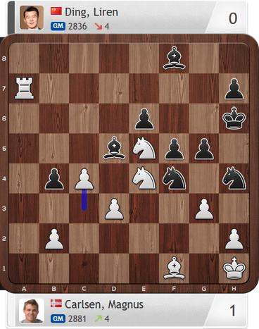 Carlsen-Ding, Partie 2, Magnus Carlsen Invitational